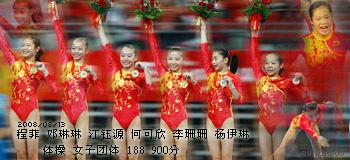 中国 体操 女子团体
